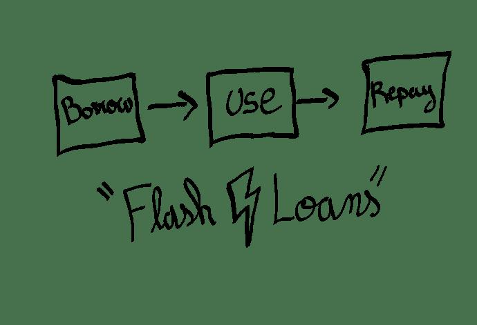 flashloans
